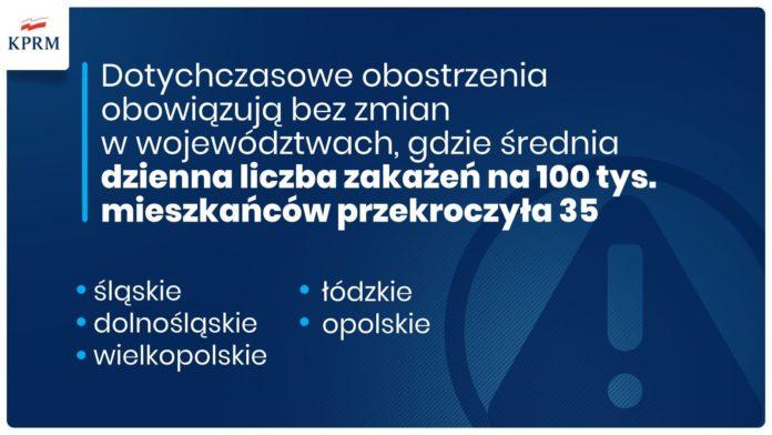 Informacja Ministerstwa Zdrowia dotycząca obostrzeń.